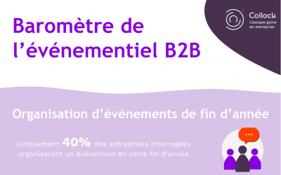 Baromètre de l'événementiel B2B 2020 / 2021
