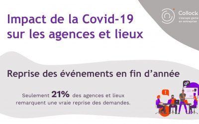 Baromètre de l'événementiel Agences 2020 / 2021